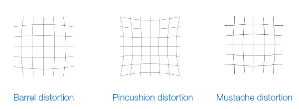 Corrections of distortions